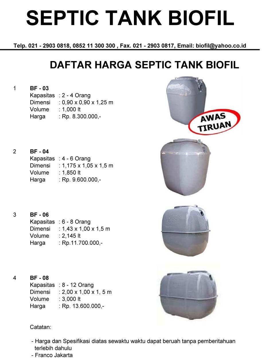 daftar harga septic tank biofil, price list, cara kerja, cara pasang, induro, sni, ipal, stp, biofive, biogift