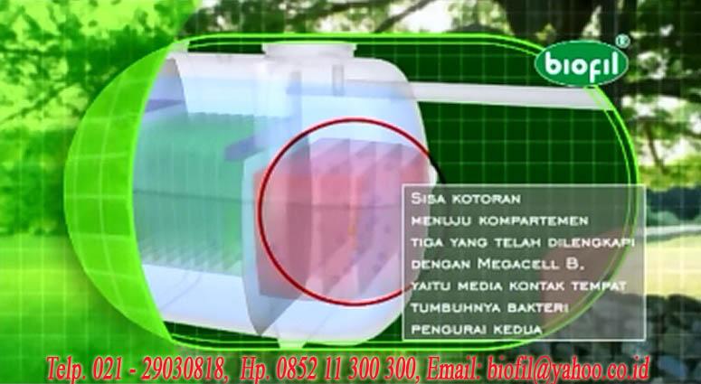 cara kerja septic tank biofil, katalog produk, jual induro, cara pasang, biofive, biogift